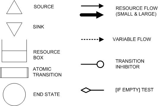 Game diagrams diagram elements ccuart Gallery